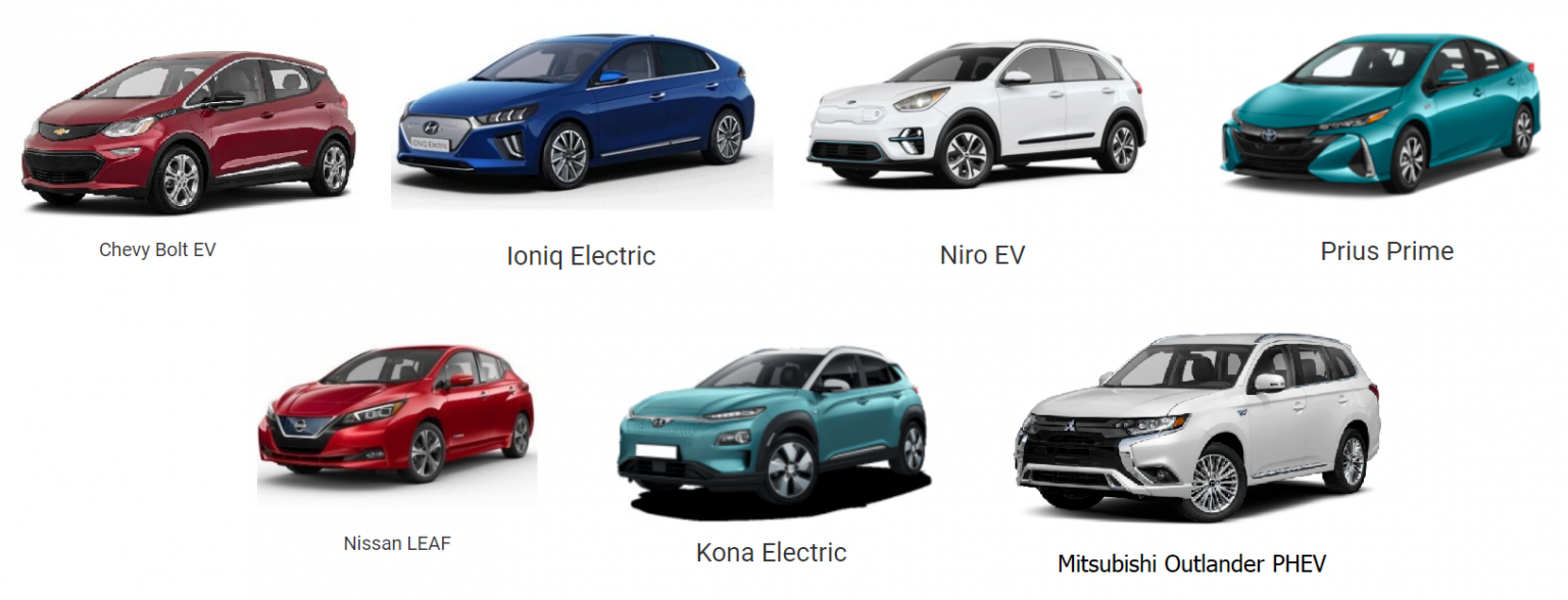 7 Electric Cars you can get for under $27k!